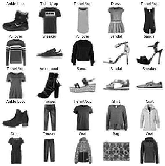 ../_images/examples_spiking-fashion-mnist_3_0.png