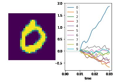 Optimizing spiking neural networks — NengoDL documentation