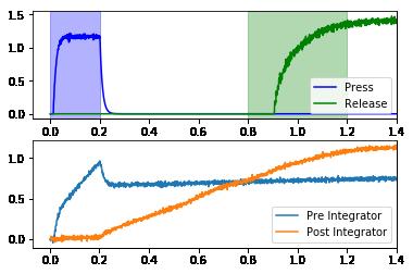 Designing networks — Nengo core 2 8 0 docs